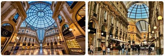 Shopping in Milan, Italy
