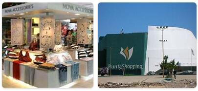 Shopping in Punta del Este, Uruguay