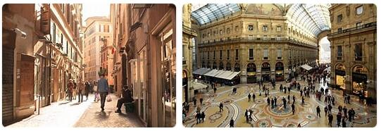Shopping in Rome, Italy