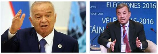 Uzbekistan Politics and Law